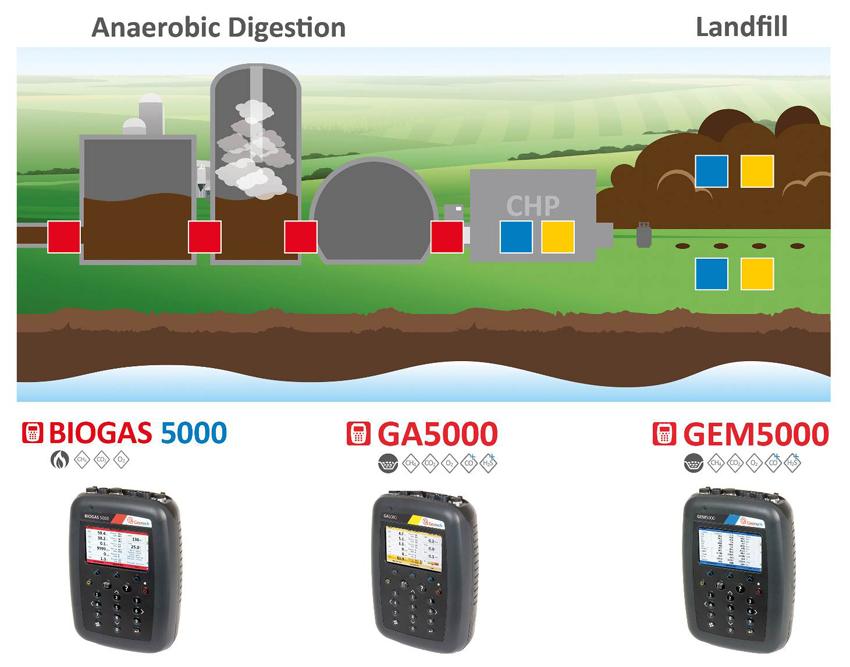Geotech_Measuring_Gases.jpg